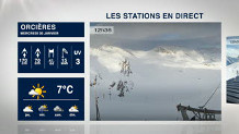 les stations en direct - par MeteoNews et Montagne TV